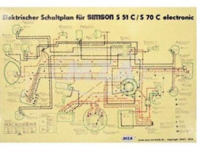 Schaltplan Farbposter S51 C 6V Elektronik | Schaltpläne | Elektronik ...