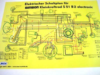 Schaltplan Farbposter S51 B2 | Schaltpläne | Elektronik ...
