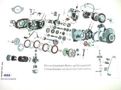 Explosionszeichnung Farbposter Motor gebläsegekühlt