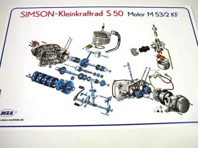 Explosionszeichnung Farbposter Motor S50